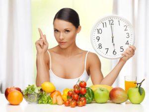 Виды современных диет