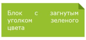 CSS — эффект загнутых уголков