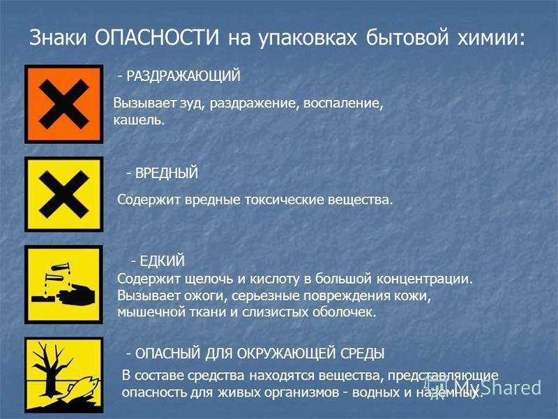 Знаки опасности на моющих средствах