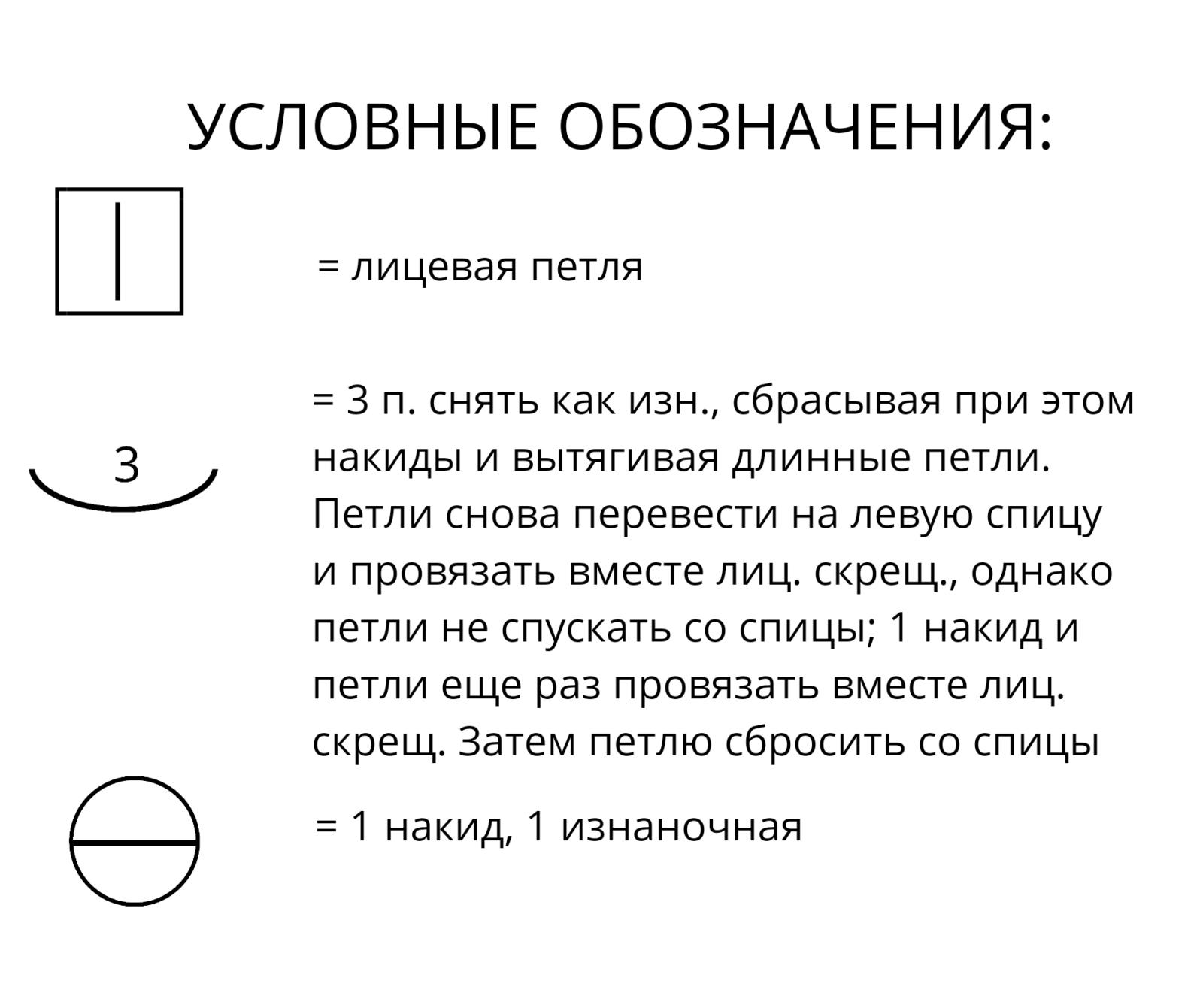 Сетчатый узор условные обозначения